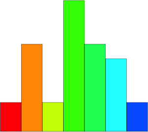 Types of Graphs with Examples - Hitbullseye