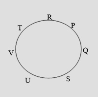 Series Alphabet Reasoning